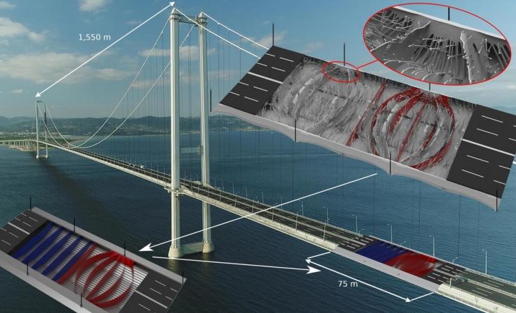 Ny forskning kan gøre broer mere klimavenlige