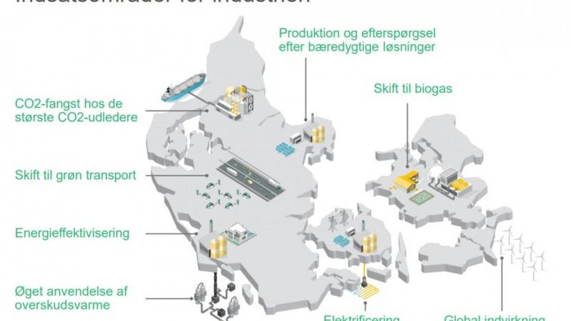 Energiintensiv industri kan fjerne 1,6 mio. tons CO2-udledning